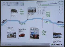 «Green Motors» divas dienas publikai prezentē jaunā koncepta auto «Škoda Vision RS» 23