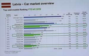 «Green Motors» divas dienas publikai prezentē jaunā koncepta auto «Škoda Vision RS» 26