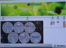 «Green Motors» divas dienas publikai prezentē jaunā koncepta auto «Škoda Vision RS» 27