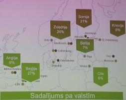 Travelnews.lv 29.10.2019 apmeklē tūristiem nepieejamo kafijas rūpnīcu «Paulig» un uzņēmuma muzeju Helsinkos 26