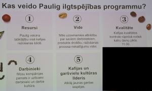 Travelnews.lv 29.10.2019 apmeklē tūristiem nepieejamo kafijas rūpnīcu «Paulig» un uzņēmuma muzeju Helsinkos 29